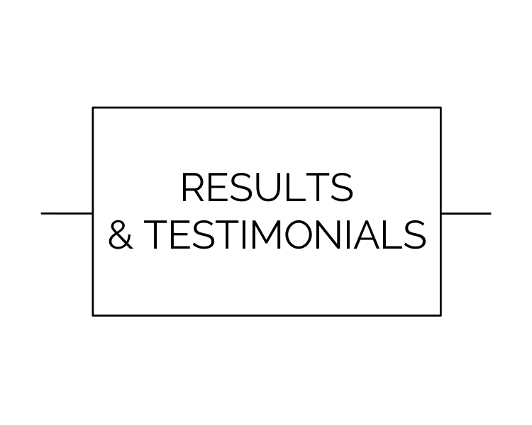 18-3-16 Results&Testimonials-Andrew-Stead-Leadership-Transformation