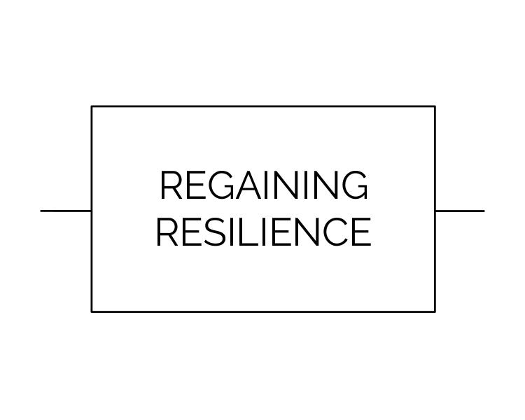 18-3-16 Workshops-Outline-Andrew-Stead-Leadership-Transformation